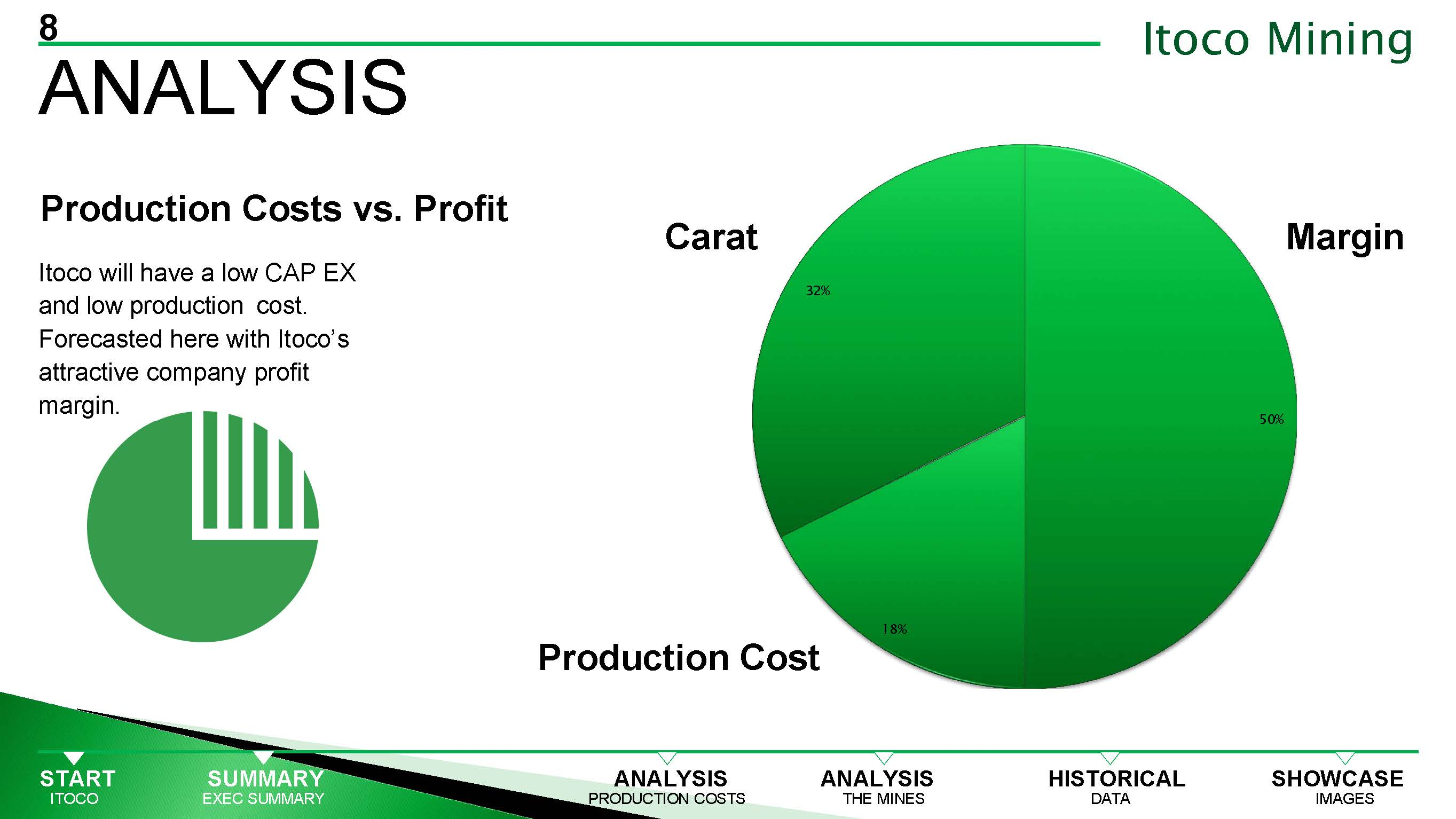 production and cost analysis Chocolate industry analysis 2018 - cost & trends over 70% of cocoa production takes place in west african senior care industry analysis 2018 - cost & trends.